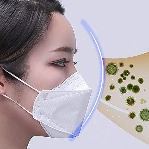 LANSHUYING Máscara de Polvo 95% Filtro de algodón máscara a Prueba de Polvo Filtro de 3 Capas Anti- gotitas
