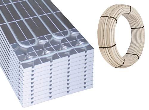 HoWaTech DRY Warmwasser Trocken Fußbodenheizung Komplettset ohne Regelung, Heizfläche:10.00m²