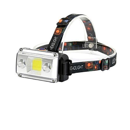 hehuanxiao LED Linternas Frontal Potencia USB Faro Faro Faro Recargable antorcha lámpara de 4 Modos Camping Caza Pesca iluminación