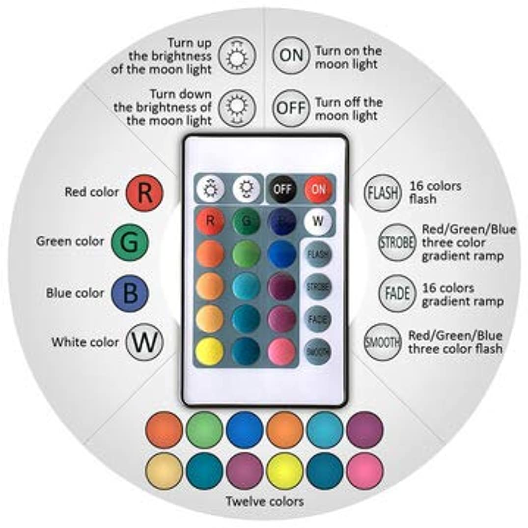 Remote Control for 16 Color for Moon lamp