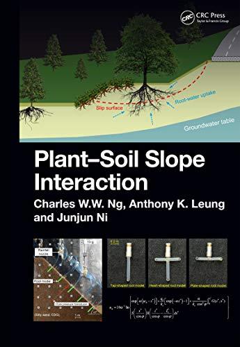 Plant-Soil Slope Interaction