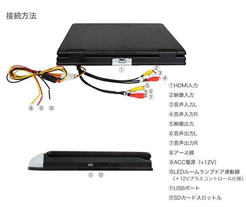 液晶王国『DVD内蔵フリップダウンモニター』