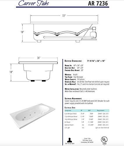 Carver Tubs - AR7236-12 Jet Whirlpool - 72