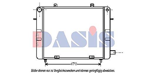 AKS Dasis 151220N Radiador, refrigeración del motor