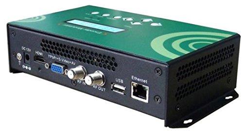 GOWE Mini HDMI auf DVB-C RF Modulator, einfache Webverwaltung und Konfiguration über Ethernet Schnittstelle