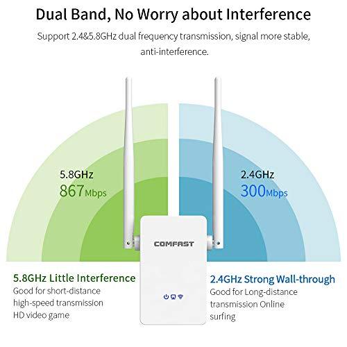 HHY AC1200 - Repetidor WLAN/Router/Punto de Acceso (5,8 GHz, WLAN-Range Extender 802.11AC,...