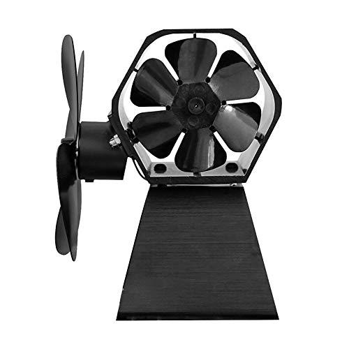 TIEMORE Ventilador de la estufa Ventiladores de la estufa de leña Ventilador de la chimenea Aluminio con alimentación de calor Ecológico para la estufa de leña