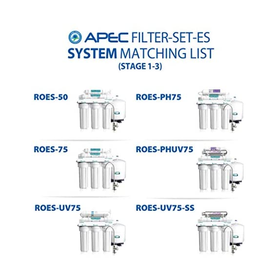 APEC Water Systems FILTER-SET-ES High Capacity Replacement Pre-Filter Set For Essence Series Reverse Osmosis Water… 9 APEC Water ESSENCE Series FILTER-SET-ES is for ROES-50, ROES-PH75, ROES-PHUV75, ROES-UV75-SS and ROES-UV75 Includes (1) sediment and (2) carbon block filters to protect and extend the life of the RO system 1st stage 5 micron Polypropylene sediment filter to remove dust, particles and rust