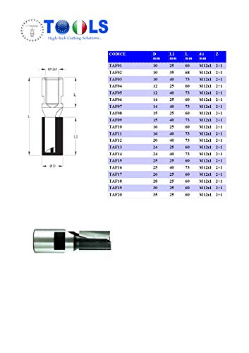 Fresa de conexión roscada 14 x 25 x 60 M12 x 1 Z2+1