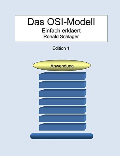 Das OSI-Modell - einfach erklaert