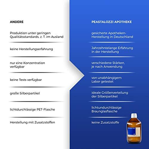 Kolloidales Silber 100ppm aus Apotheken-Herstellung - 100% natürliches, kolloidales Silberwasser, ohne chemische Zusatzstoffe (100 ml) - 4