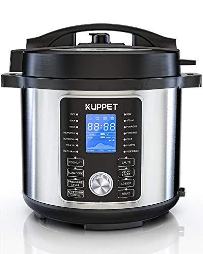 Electric Pressure Cooker, KUPPET 6 Quart 17-in-1 Multi-Use Pressure Cooker, Slow Cooker, Rice Cooker, Steamer, Yogurt Maker and Warmer, Stainless Steel