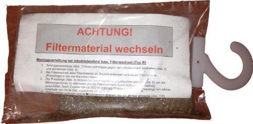Ersatz-Bio-Filter für Bio-Filterdeckel für 80 l und 120/140 l Biotonne, reicht für 2 Jahre