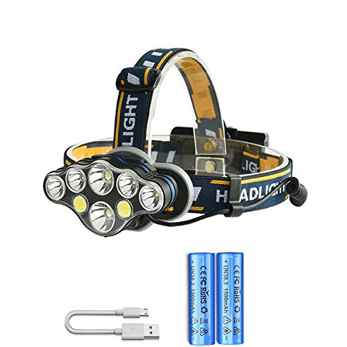 OUTAD Rechargeable Headlamp with 8 Lights 8 Modes, 18000 Lumen Super Bright...