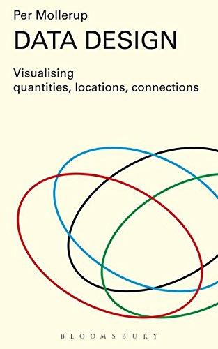 Price comparison product image Data Design: Visualising Quantities,  Locations,  Connections