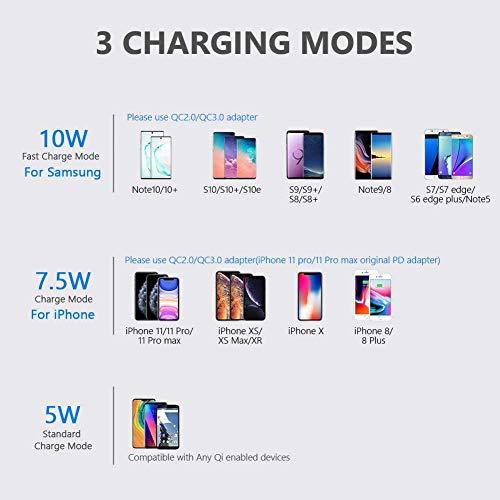 yootech Cargador Rápido Inductivo Qi,10W para Galaxy S20/Note 10/S10+/S10E/Note 9/S9/S8, 7.5W para iPhone 12/12 Pro/SE 2020/11/11 Pro/11 Pro MAX/XS MAX/XR/XS/X/8+/8 (NO Adaptador)