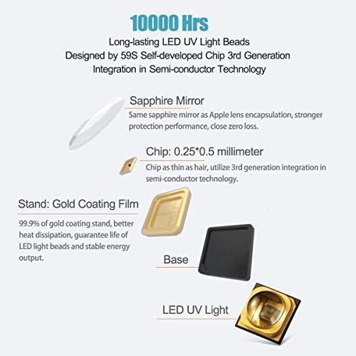 Sterilizzatore UV, 59S Sterizzatore UV Borsa LED con 24 Perline Lampada Sterilizzazione Rapida 99,9%, Adatto per Biancheria Intima, Cellulari, Mouse, Bicchiere, Occhiali, ecc