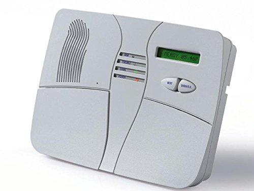 Kit de alarma WA34 Visonic Powermax, con llavero, contacto de puerta y PIR de clase 5, control remoto de aplicaciones del hogar