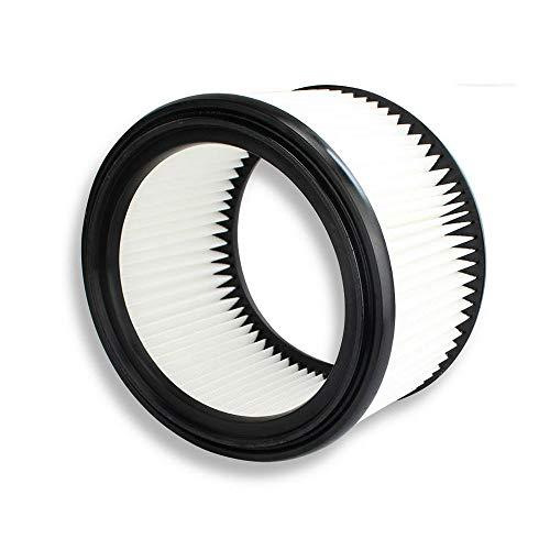 Filterpatrone geeignet Wap Alto Nilfisk SQ 450-11