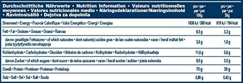 Ironmaxx 100% Whey Protein, Cookies & Cream, 900g - 6