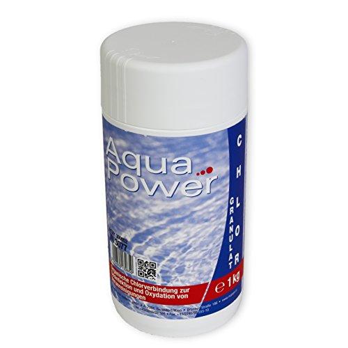 Chlor Schnell Granulat 1 kg organisch Desinfektion Erstbefüllung Algenbefall Stoßchlorung Schnellchlorung Wasserpflege Pool Schwimmbecken