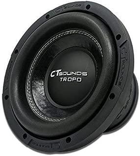 CT Sounds Tropo 2.0 8
