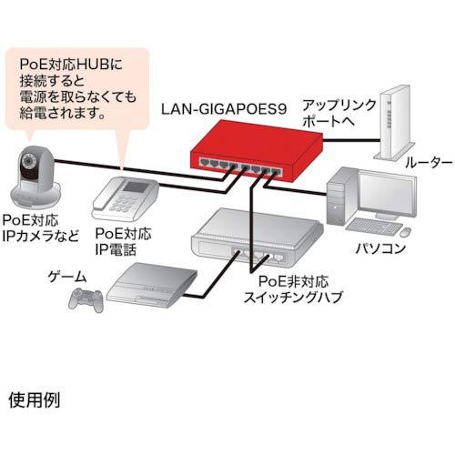 サンワサプライ ギガビット対応 薄型PoEハブ(9ポート) LAN-GIGAPOES9