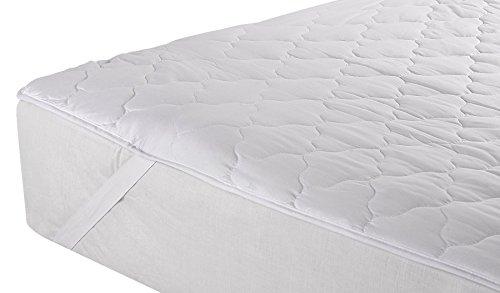 Best cheap cots with mattress