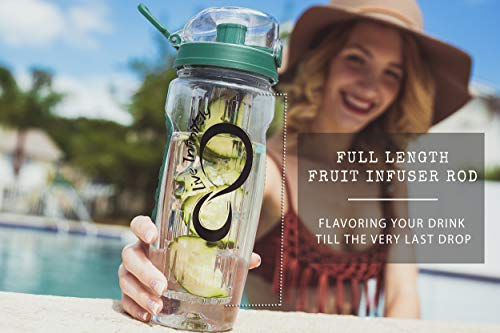 Live Infinitely 32 oz. Infuser Water Bottle – Featuring a Full Length Infusion Rod, Flip Top Lid, Dual Hand Grips & Recipe Ebook Gift (Lime Green, 32 oz)