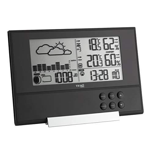 TFA Dostmann Pure Plus Funk-Wetterstation, mit extra flachem Design, Wettervorhersage, Raumklima mit Komfortzonen, Außentemperatur, Luftdruck