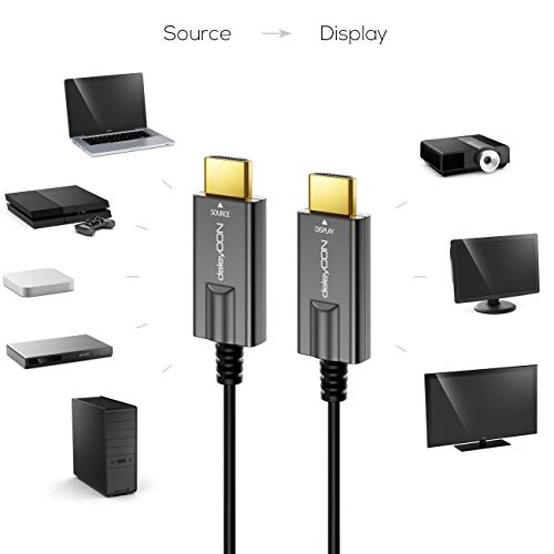 deleyCON 15m Optisches Glasfaser HDMI 2.0b Kabel - UHD 2160p 4K@60Hz 4:4:4 HDR HDCP 2.2 ARC CEC Ethernet 18Gbps 3D Full HD 1080p Dolby