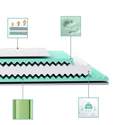 Colchón de una plaza y media ortopédico de Memory antibacteriano   Revestimiento 3D Air de fibra hipoalergénica y antiácaros   7 zonas diferenciadas termosensibles a la forma del cuerpo (125 x 185)
