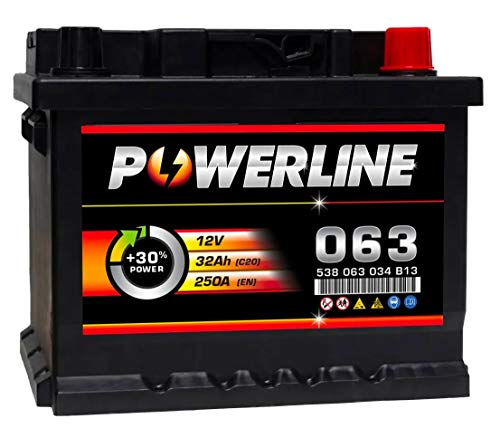 063 Powerline Car Battery 12V