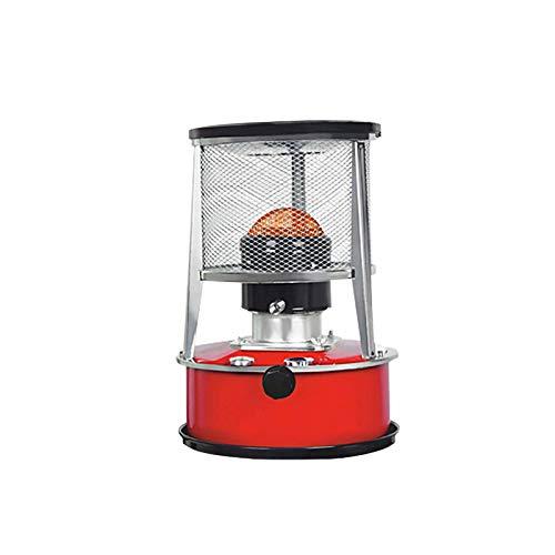 calefactor queroseno fabricante HizoeChu