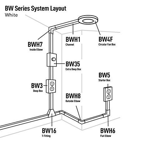 Wiremold Metal Raceway, Extending Power, On-Wall, Starter Box, White, BW5