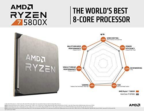Processore AMD Ryzen 7 5800X (8C/16T, 36MB di cache, fino a 4,7 GHz max Boost)