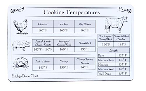 Fridge Door Chef Internal Cooking Temperature Magnet - Plus Proper Place Setting Magnet! Cook Your Food to The Perfect Temp Every time. Great Gift for Home Chefs, Grilling, Kitchen, Cooking and More