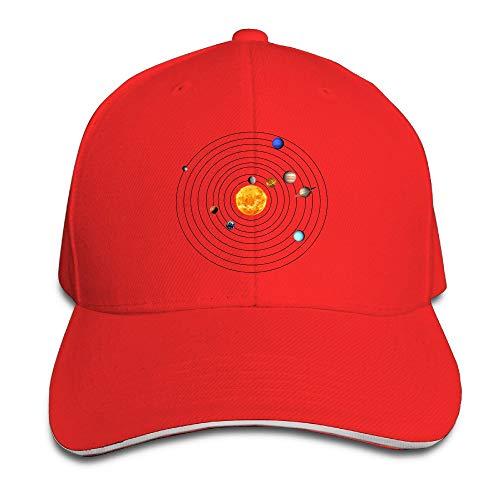 CHKWYN Galactic Planet Vintage Snapback Peaked Sandwich Baseball Caps Unisex