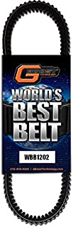 Polaris RZR XP Turbo S Pro XP World's Best Drive Belt #WBB1202