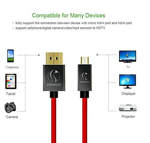 LinkinPerk Micro HDMI Kabel 2m/ kompatibel mit HDMI 2.0a/b, 2.0, 1.4a (Ultra HD, 4K, 3D, Full HD, 1080p, HDR, ARC, Highspeed mit Ethernet)