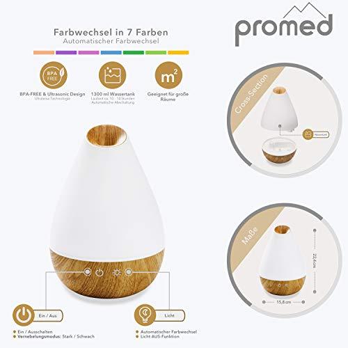 Promed 651025