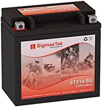 SigmasTek Deka ETX14 Replacement Battery