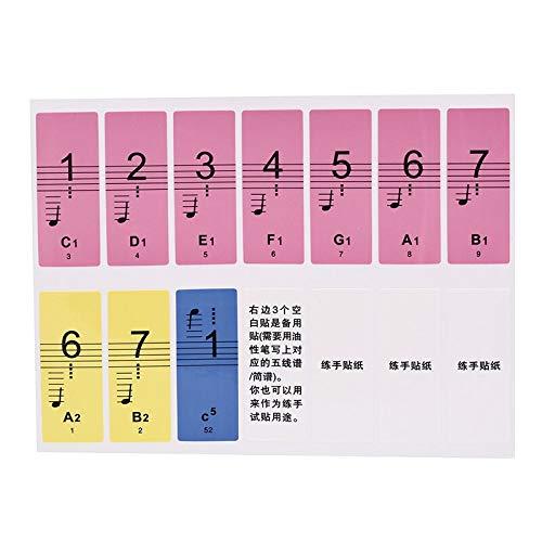 BLOUR Piano Sticker Transparente Klaviertasten Elektronische Tastatur Key Sticker Piano Stave Note Sticker für Key Music Decal