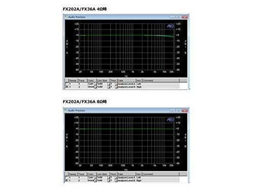 『FX-AUDIO- FX202A/FX-36A PRO『シルバー』TDA7492PEデジタルアンプIC搭載 ステレオパワーアンプ』のトップ画像