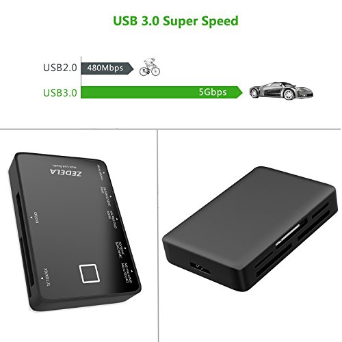 SD Card Reader, Zedela USB 3.0 Card Reader for Micro SD/SDXC/CF/SD/SDHC/MS/XD/T-Flash/MMC Camera Memory Card,7 in 1 Adapter USB Card Reader/Writer(5Gbps) for Mac OS,Windows,Linux,Chrome, with 21in USB