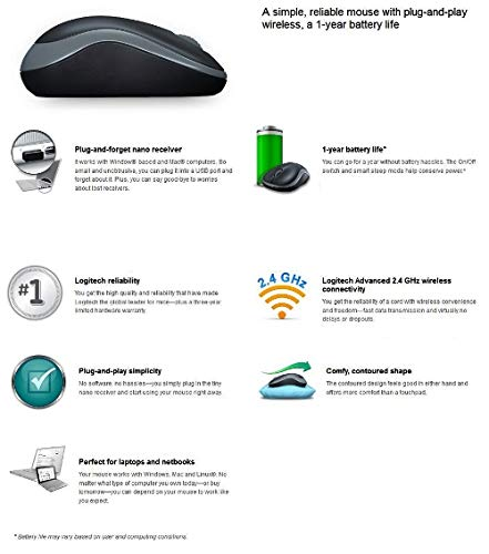 Logitech B175 Wireless Mouse (Black)