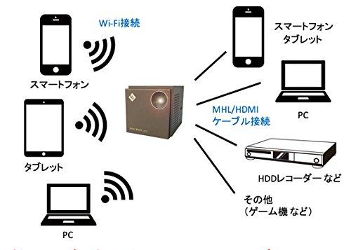 『小型レーザープロジェクター Smart Beam Laser 日本専用説明書同梱版 LB-UH6CB』の7枚目の画像