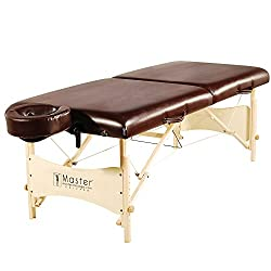 Extra Strong Massage Table
