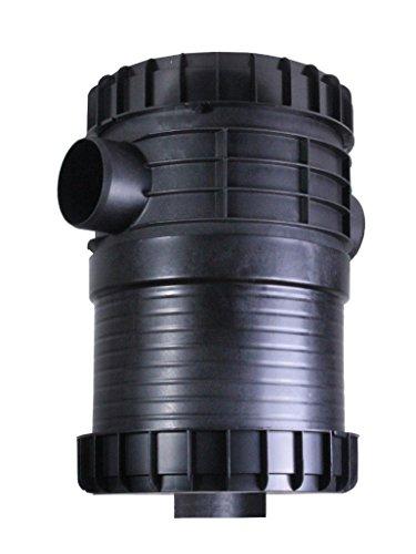PLURAFIT Filter mit Filterkorb, Wandmontage