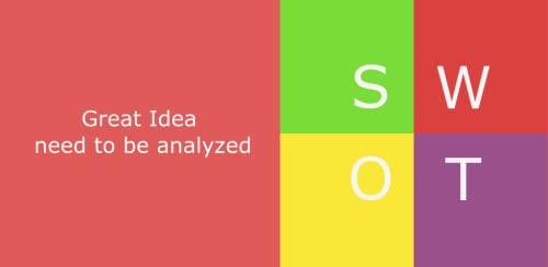 SWOT Note: Your Business Analysis